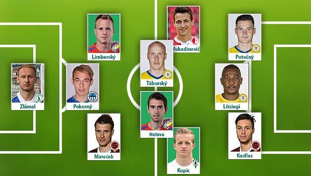 Sestava 22. kola fotbalové Synot ligy podle Sport.cz: