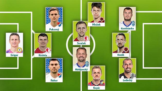 Sestava 12. kola fotbalové Fortuna ligy podle Sport.cz.