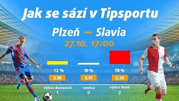 Zlomí Slavia prokletí plzeňské arény? Vsaďte si a získejte 150 Kč zdarma!