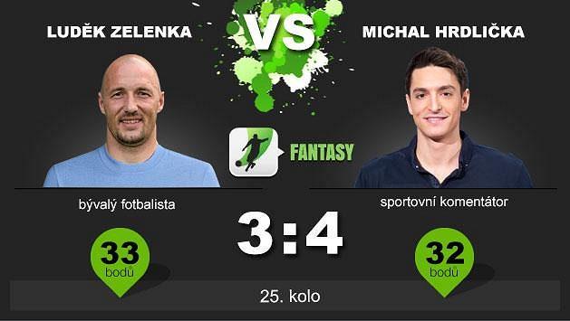 Luděk Zelenka vítězem 25.kola!