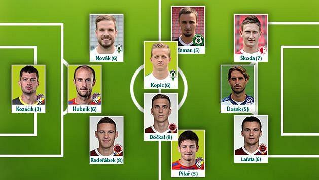 Sestava sezóny 2014/15 fotbalové Synot ligy podle Sport.cz: