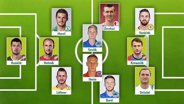 Sestava 11. kola fotbalové ePojistovna.cz ligy podle Sport.cz: