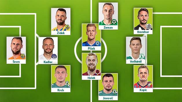 Sestava 8. kola fotbalové Fortuna ligy podle Sport.cz.