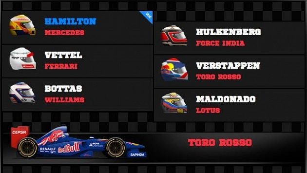 Věříme, že Mercedesy se udrží na vítězné vlně.