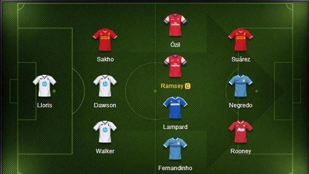 Aaron Ramsey je nejlepší střelec Arsenalu.