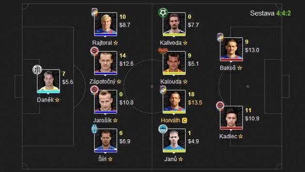Nejlepší tým 17.kola FANTASY ligy!