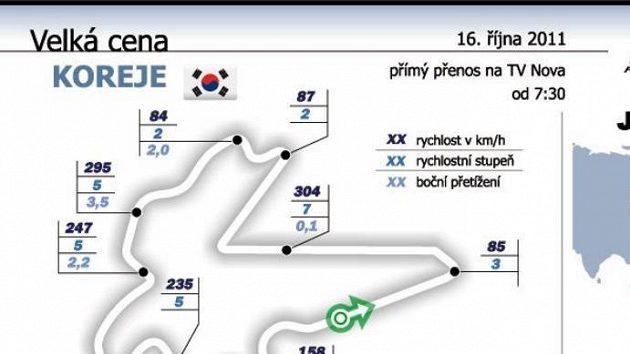 Velká cena Koreje F1