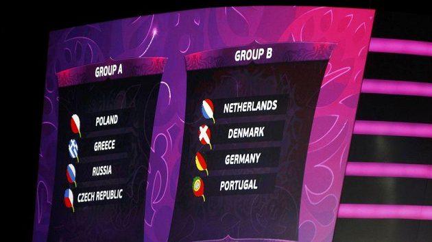 Los EURO 2012 v Kyjevě skupin A a B.