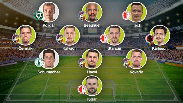 Sestava 26. kola fotbalové Fortuna ligy podle Sport.cz: