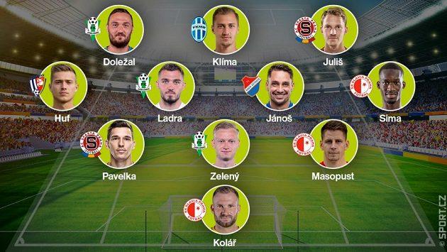 Sestava 11. kola fotbalové Fortuna ligy podle Sport.cz: