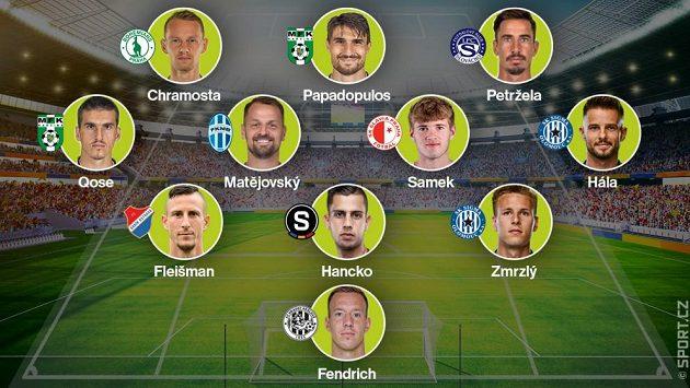 Sestava 6. kola fotbalové Fortuna ligy podle Sport.cz: