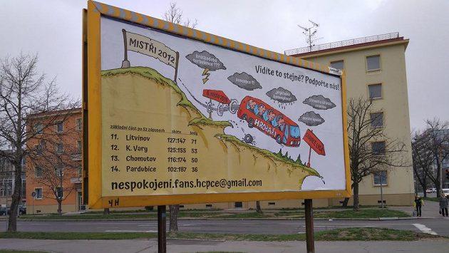 Skupina nespokojených fanoušků hokejového Dynama nechala 29. března 2019 vylepit po Pardubicích několik billboardů, na kterých kritizují stav klubu.