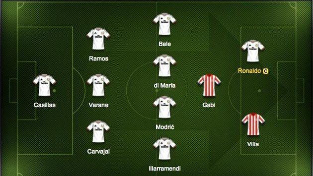 Kapitánem týmu je kanonýr Ronaldo.
