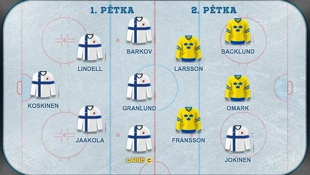 Kapitánem týmu je naděje finského hokeje Patrik Laine