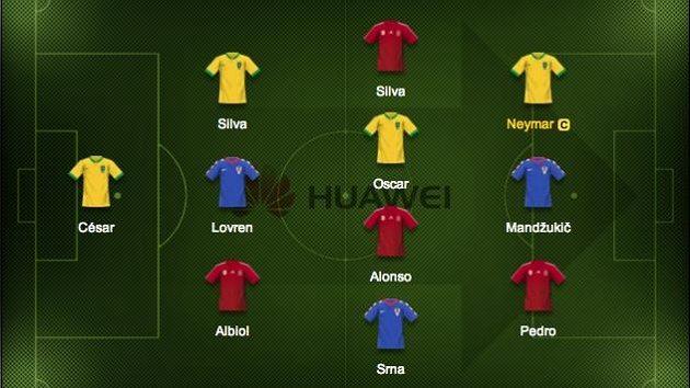Rozsvítí se hvězda Neymara naplno v zápase proti Kamerunu?