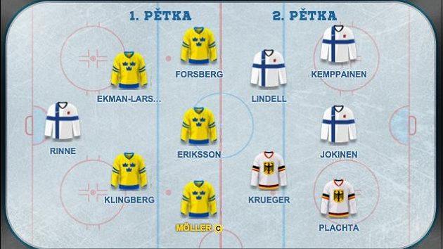 Věříme ve výhru Švédska a Finska.