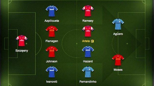 Kapitánem týmu je mozek Arsenalu Arteta.