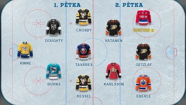 V našem výběru je zastoupena dvojice nejproduktivnějších obránců NHL
