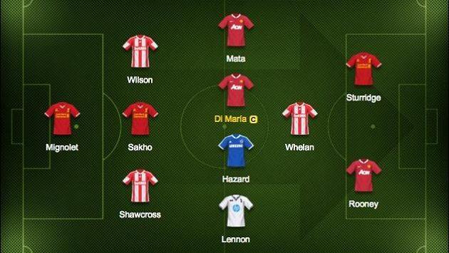 Maximální zastoupení tří hráčů má i tým Stoke!