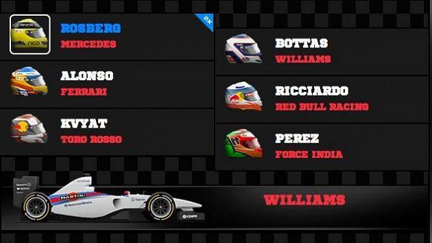 Kapitánem týmu tentokrát Rosberg.