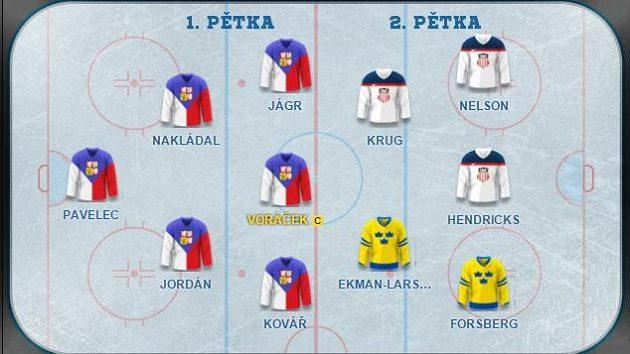 Kapitánem týmu jsme zvolili Jakuba Voráčka.