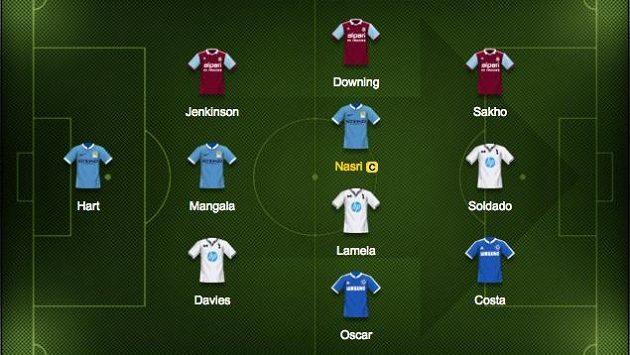 V našem výběru jsou i dva hráči vedoucí Chelsea.