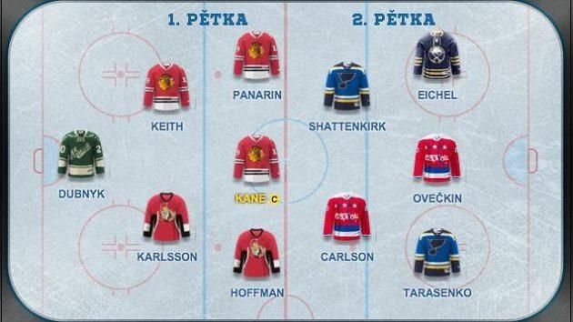 Kane nasbíral v NHL už 600 bodů