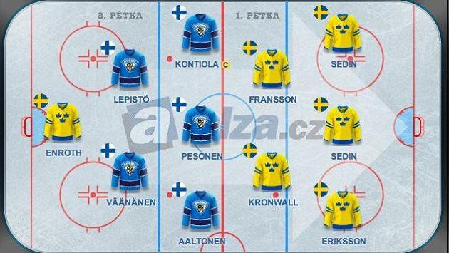 Sedin - Sedin - Eriksson to je sázka na finále!