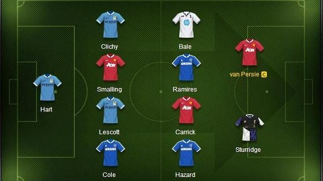 Premier League startuje již tuto sobotu.