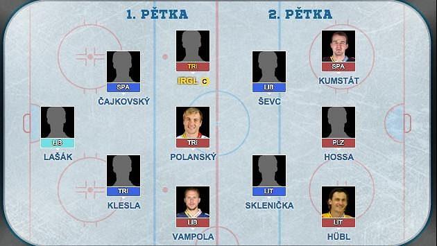 Zbyněk Irgl patří i letos mezi tahouny hokejistů Třince.