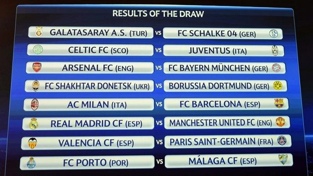 Los osmifinále Ligy mistrů