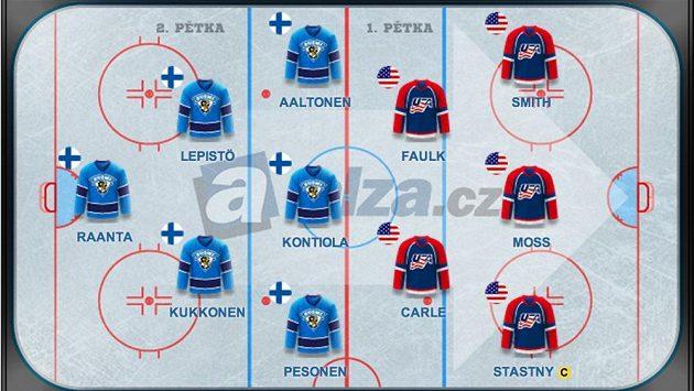 Doporučený Fantasy tým na semifinále MS v hokeji 2013!