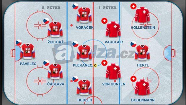 Doporučený tým na dnešní den - věříme našim a Švýcarům!
