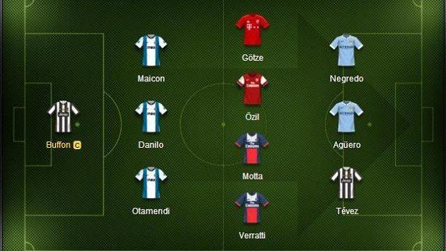 Kapitánem týmu je brankář Buffon.