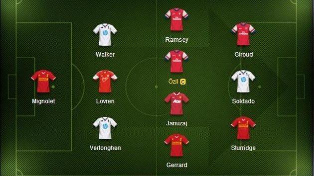 Ve skvělé formě hraje v novém působišti Mesut Özil, proto je také naším kapitánem.