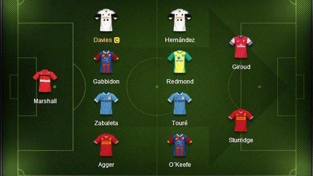 Nejlepší jedenáctka 3. kola Fantasy Premier League.