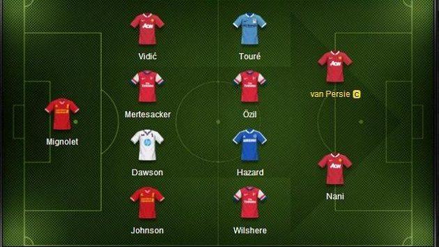 Nejlepší jedenáctka pro 4. kolo Premier League podle redakce Fantasy.