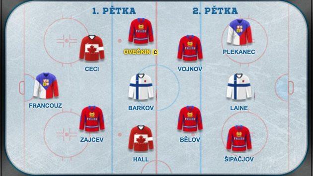 Doporučený tým pro čtvrtfinále MS v hokeji.