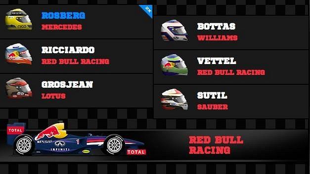 Kapitánem týmu bude Rosberg!