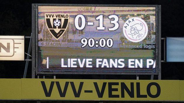 Rekordní výsledek v historii nizozemské ligy na ukazateli skóre.