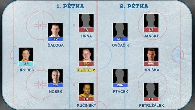 Kapitánem našeho výběru je Jaroslav Hlinka.