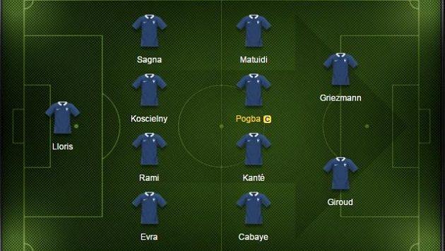 Všechny pozice obsadili fotbalisté domácího výběru.