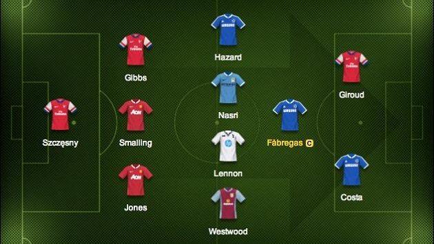 Kapitánem týmu nová posila Chelsea Fábregas.