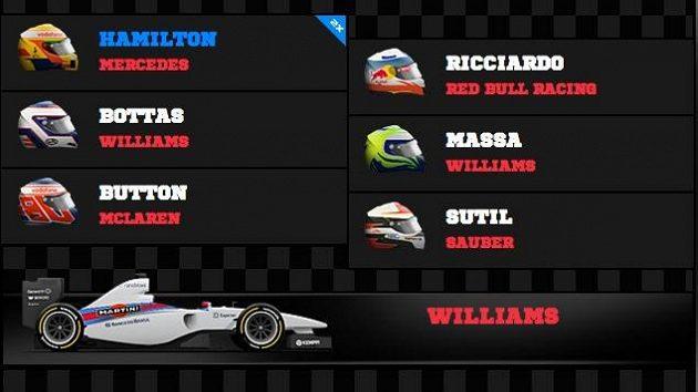 Kapitánem našeho týmu Hamilton.