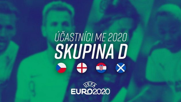 Účastníci ME 2020 – Skupina D