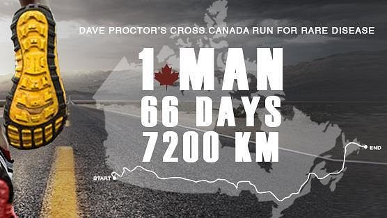 Kanaďan Dave Proctor má opravdu velké plány.