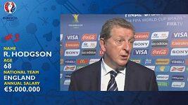 Nejlépe placení trenéři na EURO 2016