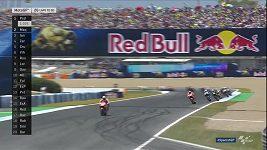 Sestřih GP Španělska silničních motocyklů