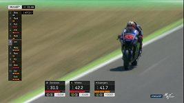 Viňales vyhrál potřetí v sezoně kvalifikaci MotoGP