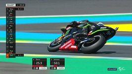 Kvalifikace na GP Francie